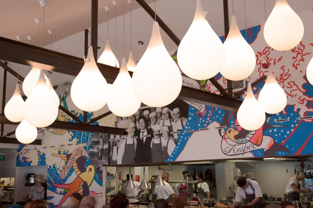 Rodzaje oświetlenia dla kuchni